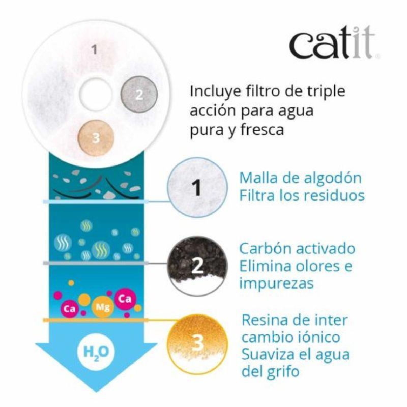 Fuente-Para-Gatos-Catit-Flor-3-Lt